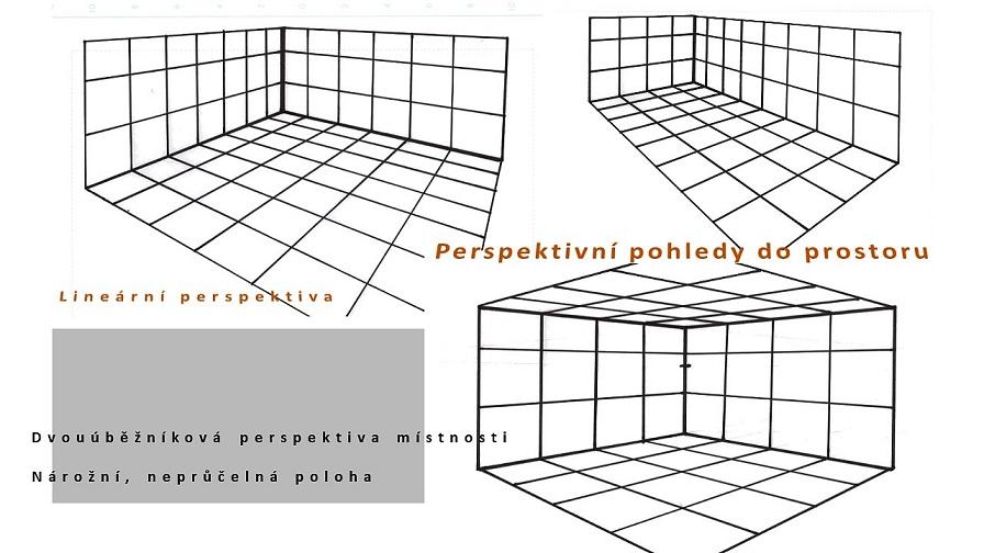 perspektiva interiéru nárožní