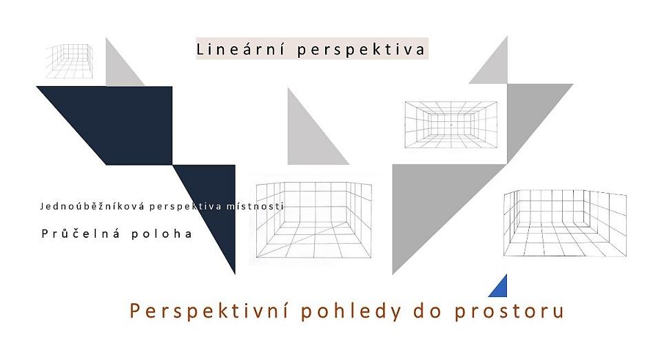 perspektiva interiéru, průčelná poloha