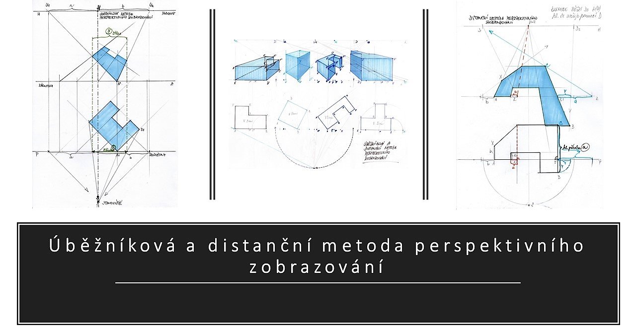 metoda perspektivního zobrazování