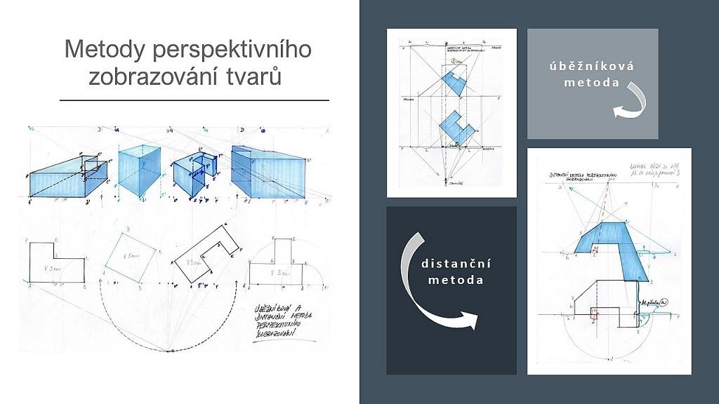 metody perspektivního zobrazování